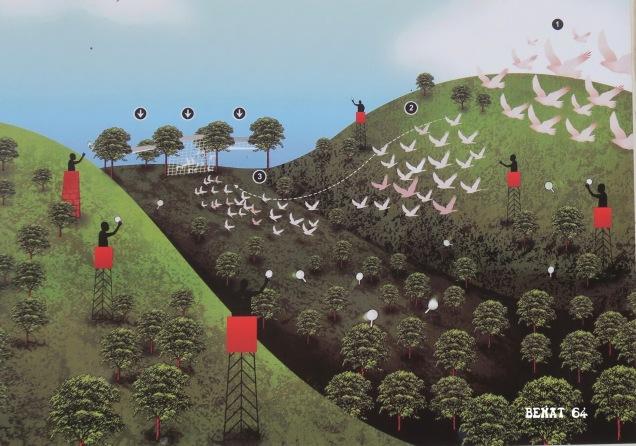 Graphique expliquant la chasse au filet